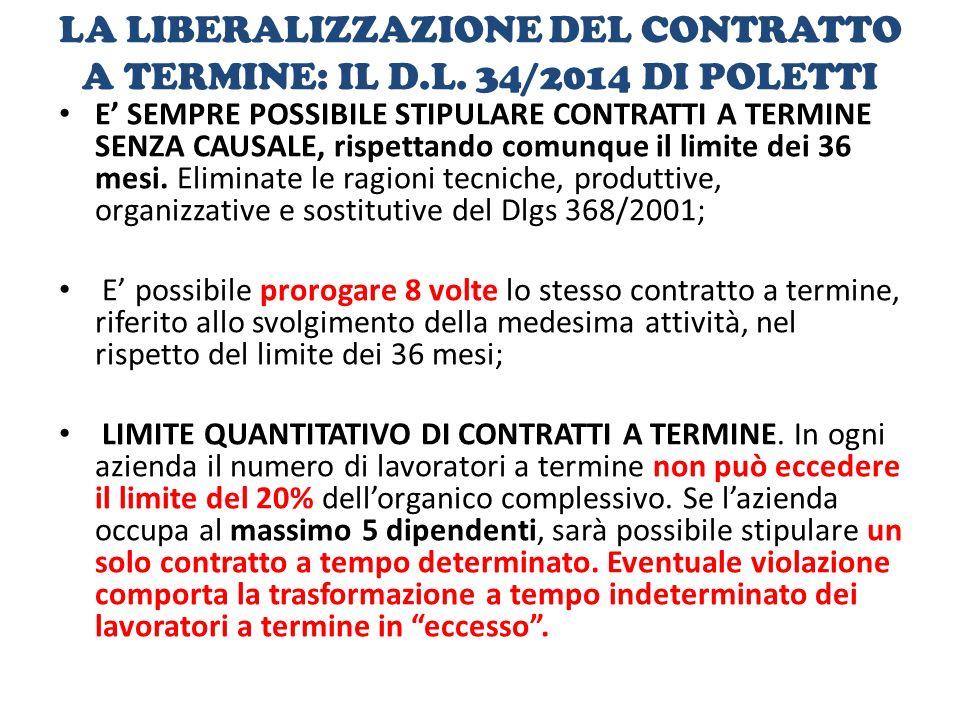 LA LIBERALIZZAZIONE DEL CONTRATTO A TERMINE: IL D.L. 34/2014 DI POLETTI E' SEMPRE POSSIBILE STIPULARE CONTRATTI A TERMINE SENZA CAUSALE, rispettando c