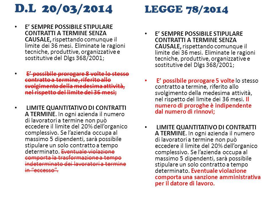 D.L 20/03/2014 E' SEMPRE POSSIBILE STIPULARE CONTRATTI A TERMINE SENZA CAUSALE, rispettando comunque il limite dei 36 mesi. Eliminate le ragioni tecni