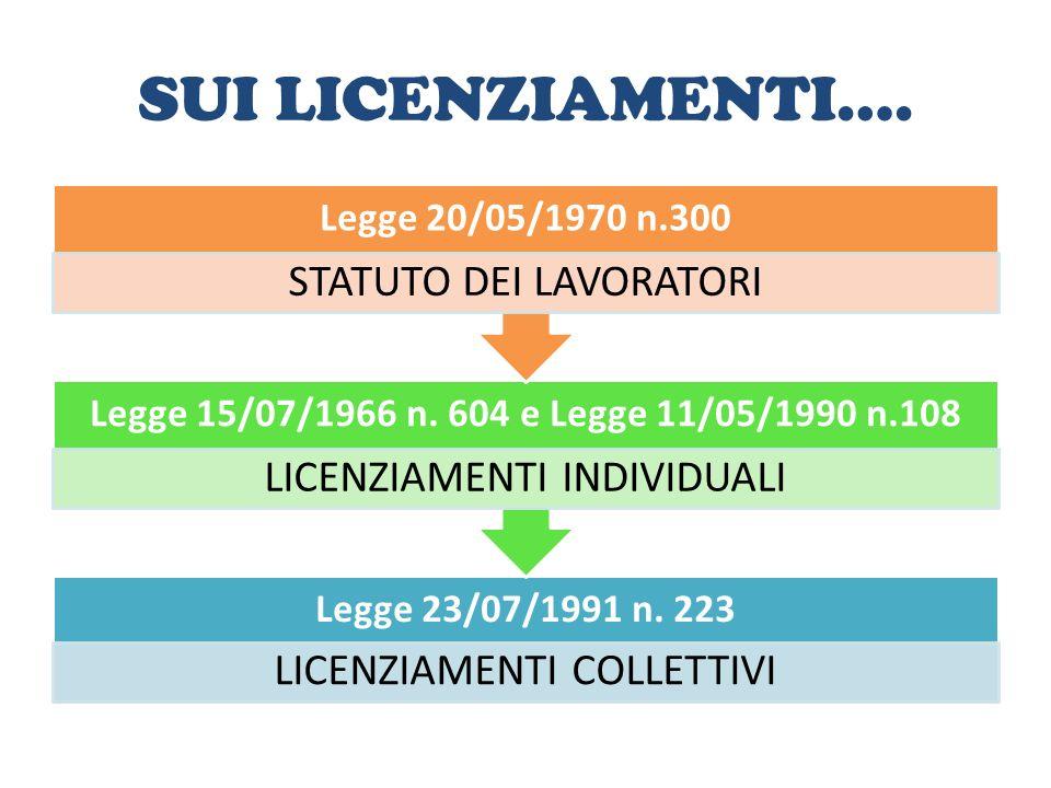 IL TEMPO DETERMINATO CON LA LEGGE GIOVANNINI (99/2013) FORNERO (L.