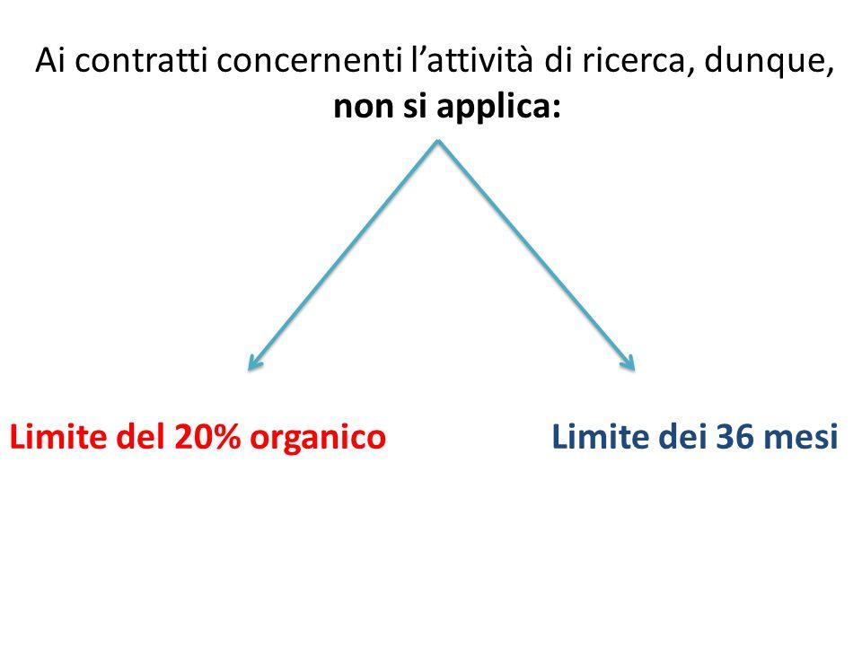 Ai contratti concernenti l'attività di ricerca, dunque, non si applica: Limite del 20% organico Limite dei 36 mesi
