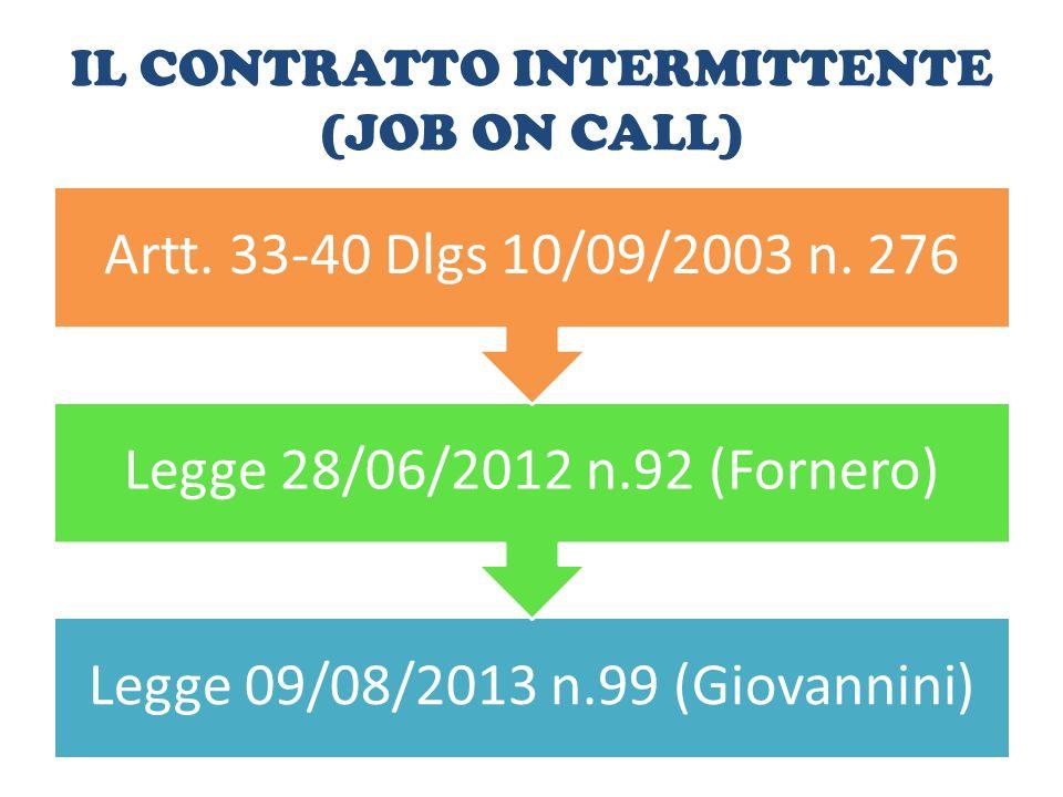 IL CONTRATTO INTERMITTENTE (JOB ON CALL) Legge 09/08/2013 n.99 (Giovannini) Legge 28/06/2012 n.92 (Fornero) Artt. 33-40 Dlgs 10/09/2003 n. 276