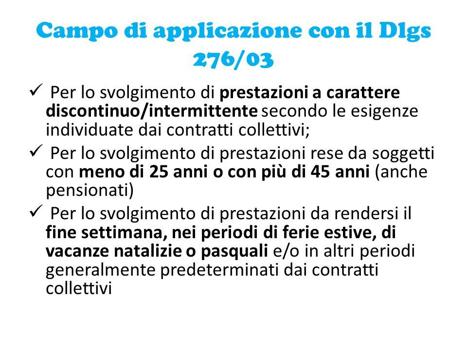 Campo di applicazione con il Dlgs 276/03 Per lo svolgimento di prestazioni a carattere discontinuo/intermittente secondo le esigenze individuate dai c