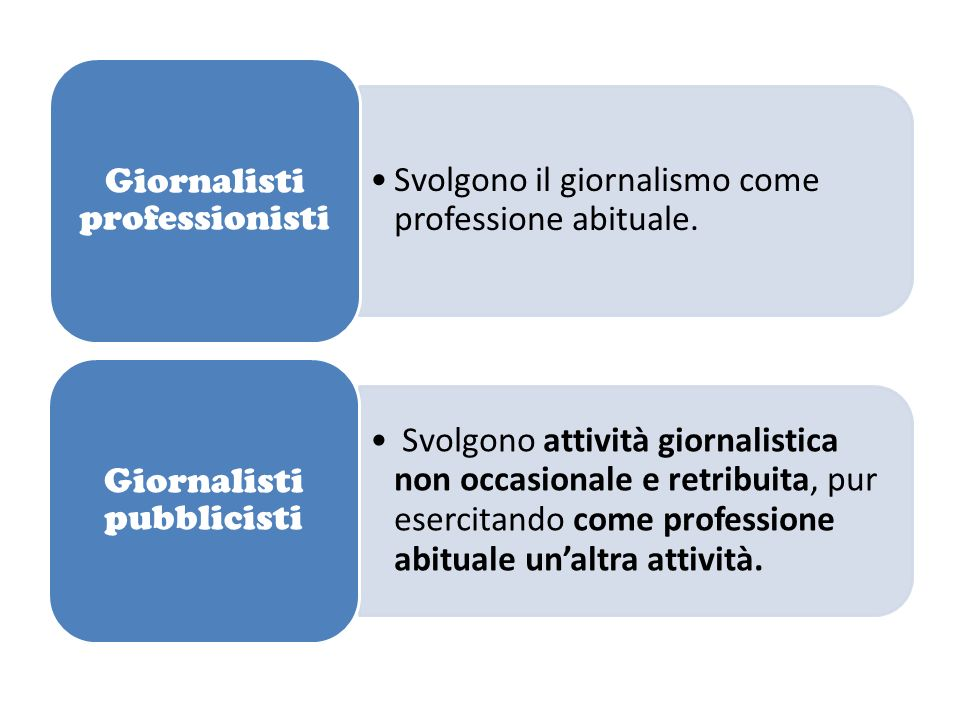 Svolgono il giornalismo come professione abituale. Giornalisti professionisti Svolgono attività giornalistica non occasionale e retribuita, pur eserci