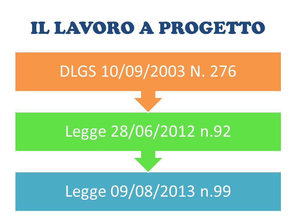 IL LAVORO A PROGETTO Legge 09/08/2013 n.99 Legge 28/06/2012 n.92 DLGS 10/09/2003 N. 276