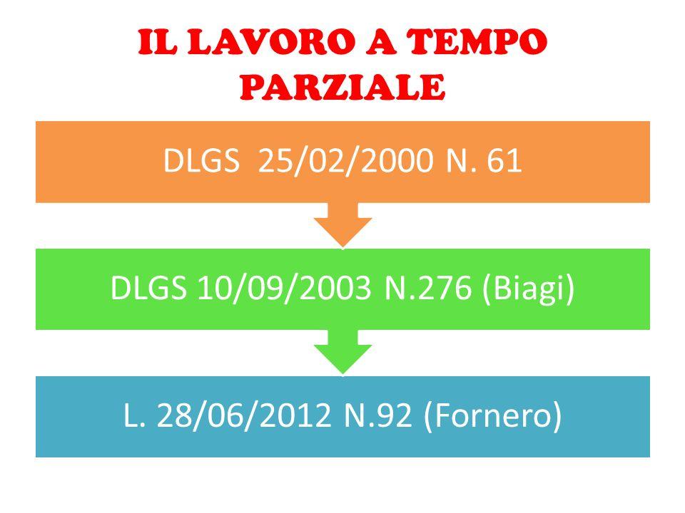 IL LAVORO A TEMPO PARZIALE L. 28/06/2012 N.92 (Fornero) DLGS 10/09/2003 N.276 (Biagi) DLGS 25/02/2000 N. 61