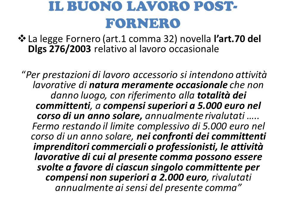 """IL BUONO LAVORO POST- FORNERO  La legge Fornero (art.1 comma 32) novella l'art.70 del Dlgs 276/2003 relativo al lavoro occasionale """"Per prestazioni d"""