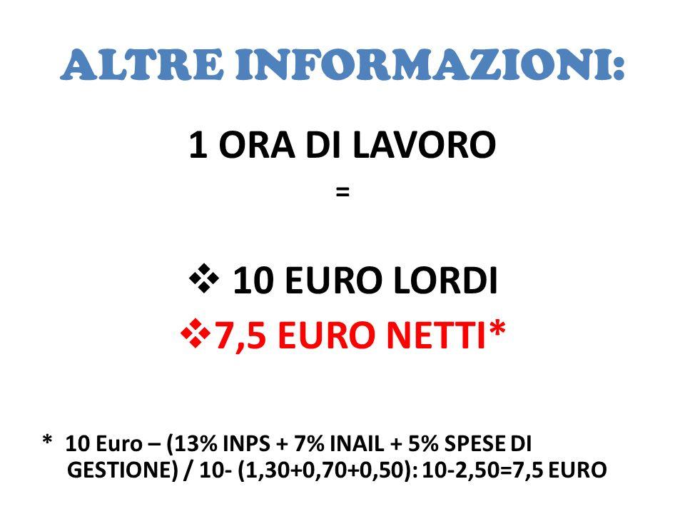 ALTRE INFORMAZIONI: 1 ORA DI LAVORO =  10 EURO LORDI  7,5 EURO NETTI* * 10 Euro – (13% INPS + 7% INAIL + 5% SPESE DI GESTIONE) / 10- (1,30+0,70+0,50