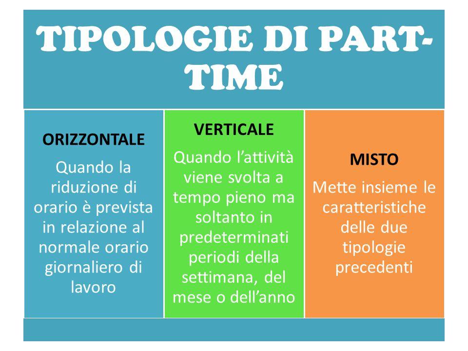 TIPOLOGIE DI PART- TIME ORIZZONTALE Quando la riduzione di orario è prevista in relazione al normale orario giornaliero di lavoro VERTICALE Quando l'a