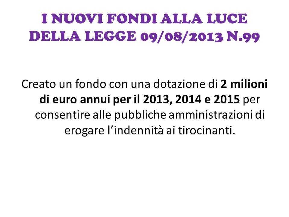 I NUOVI FONDI ALLA LUCE DELLA LEGGE 09/08/2013 N.99 Creato un fondo con una dotazione di 2 milioni di euro annui per il 2013, 2014 e 2015 per consenti