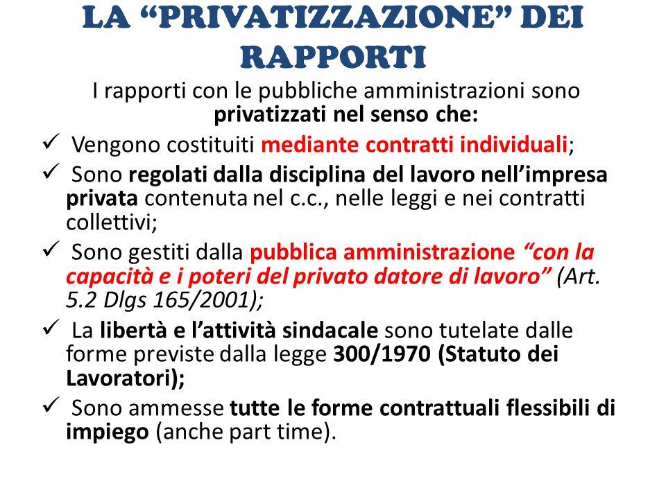 """LA """"PRIVATIZZAZIONE"""" DEI RAPPORTI I rapporti con le pubbliche amministrazioni sono privatizzati nel senso che: Vengono costituiti mediante contratti i"""