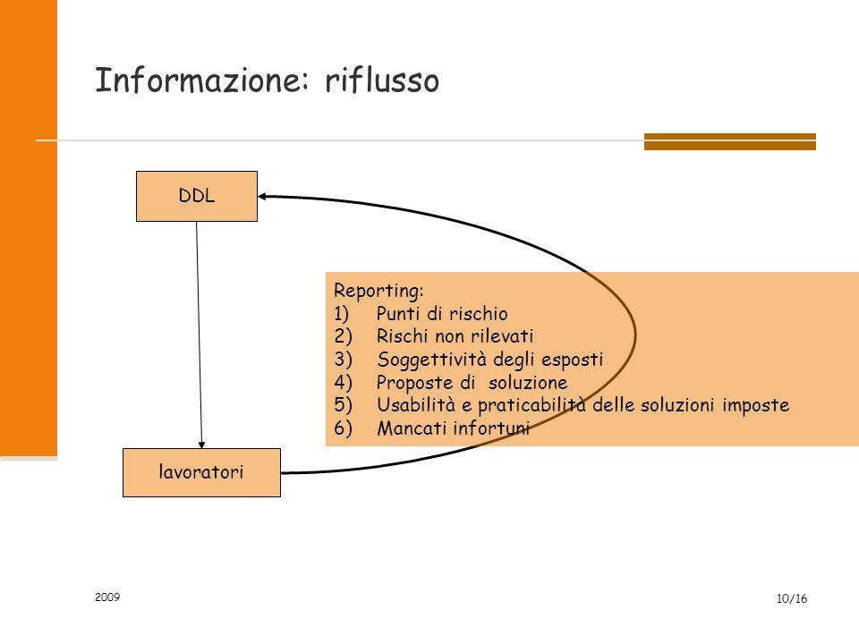 2009 10/16 Informazione: riflusso DDL lavoratori Reporting: 1)Punti di rischio 2)Rischi non rilevati 3)Soggettività degli esposti 4)Proposte di soluzi