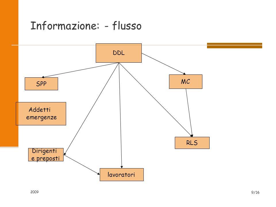 2009 9/16 Informazione: - flusso DDL lavoratori Dirigenti e preposti Addetti emergenze SPP MC RLS