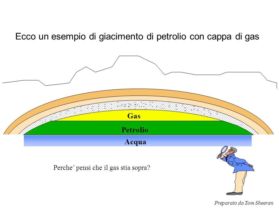 Gas Ecco un esempio di giacimento di petrolio con cappa di gas Petrolio Perche' pensi che il gas stia sopra? Acqua Preparato da Tom Sheeran