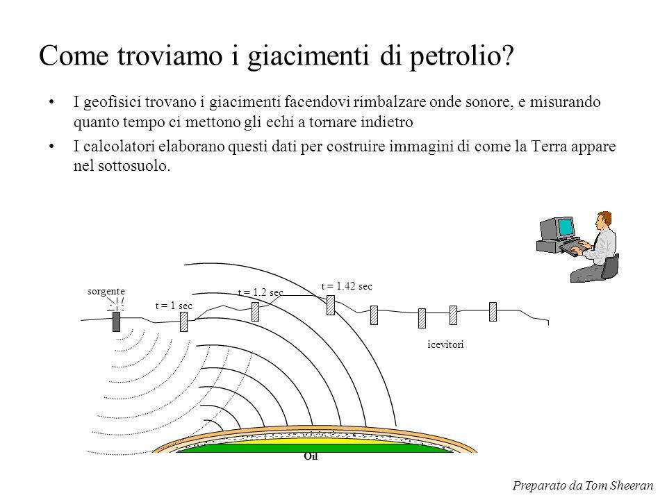 Come troviamo i giacimenti di petrolio? I geofisici trovano i giacimenti facendovi rimbalzare onde sonore, e misurando quanto tempo ci mettono gli ech