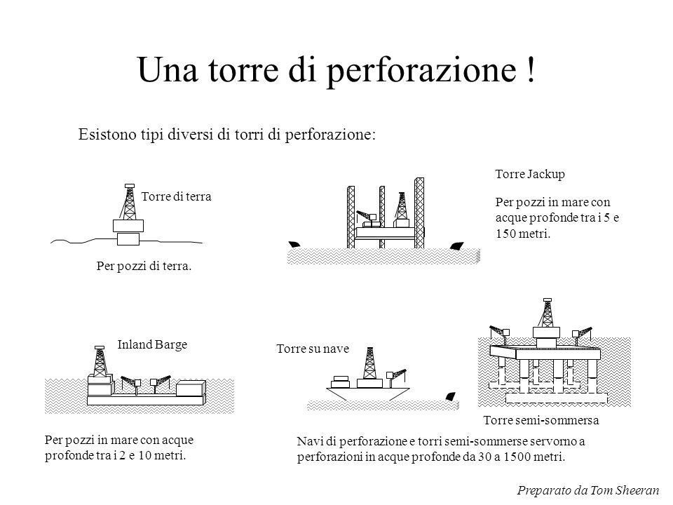 Una torre di perforazione ! Esistono tipi diversi di torri di perforazione: Torre di terra Per pozzi di terra. Torre su nave Navi di perforazione e to