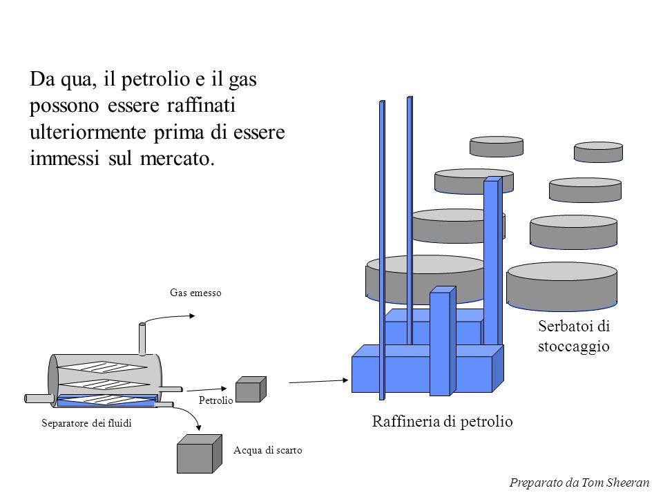 Separatore dei fluidi Petrolio Acqua di scarto Gas emesso Da qua, il petrolio e il gas possono essere raffinati ulteriormente prima di essere immessi