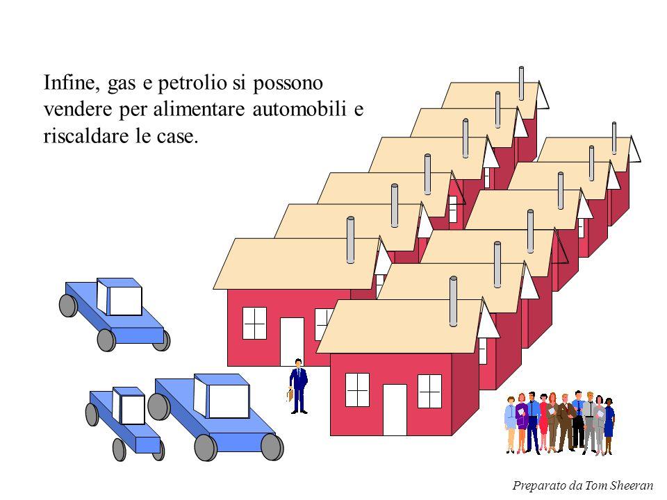 Infine, gas e petrolio si possono vendere per alimentare automobili e riscaldare le case. Preparato da Tom Sheeran