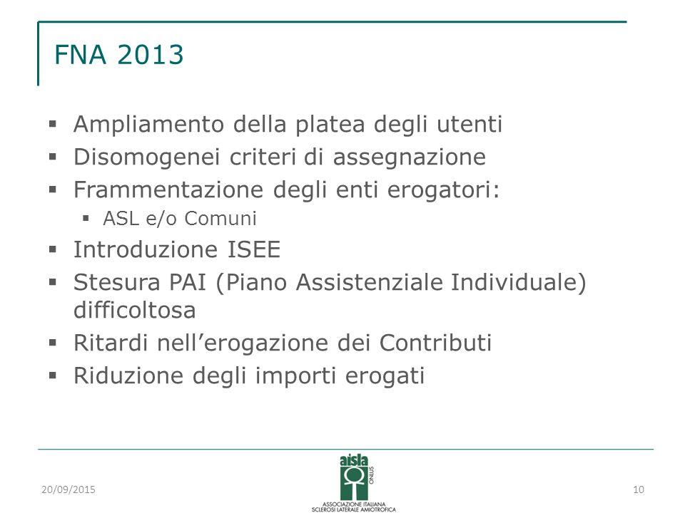 FNA 2013  Ampliamento della platea degli utenti  Disomogenei criteri di assegnazione  Frammentazione degli enti erogatori:  ASL e/o Comuni  Intro