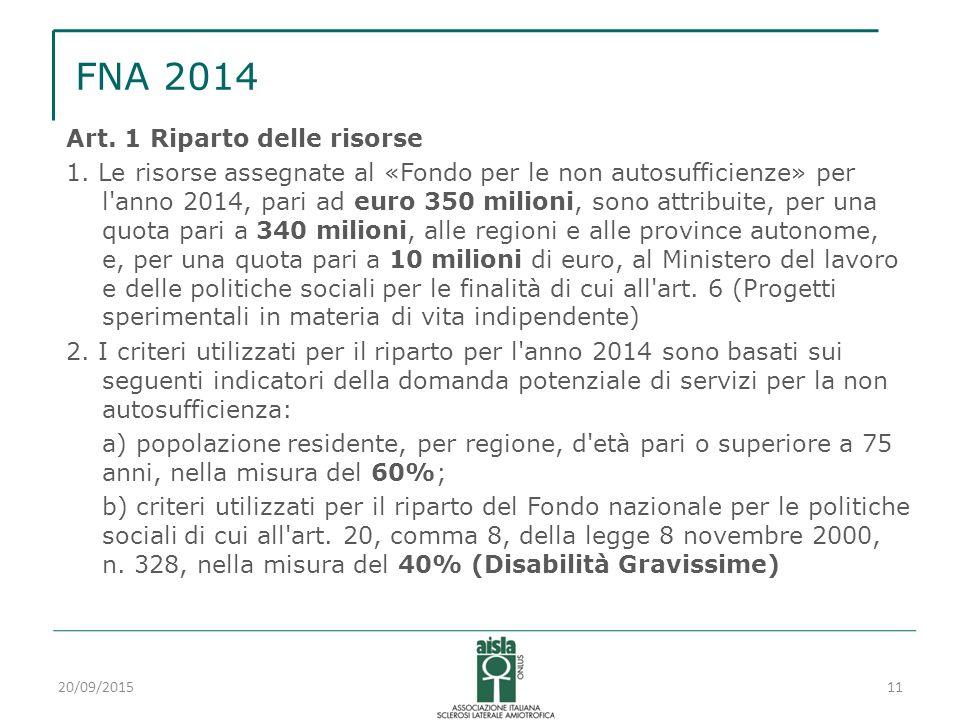 FNA 2014 Art. 1 Riparto delle risorse 1. Le risorse assegnate al «Fondo per le non autosufficienze» per l'anno 2014, pari ad euro 350 milioni, sono at