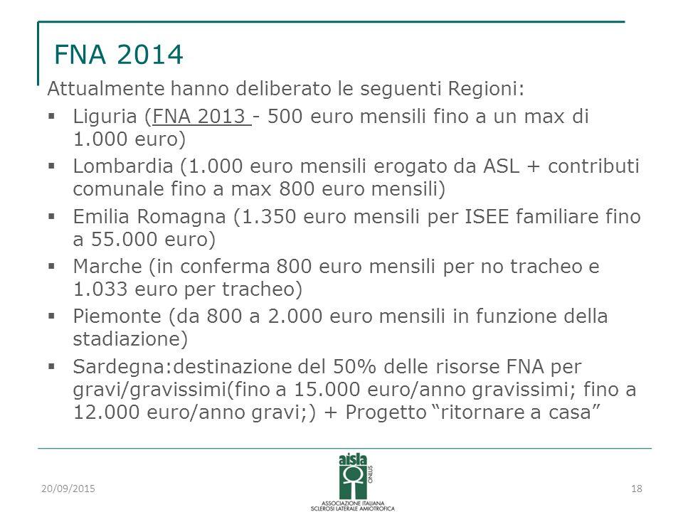 FNA 2014 Attualmente hanno deliberato le seguenti Regioni:  Liguria (FNA 2013 - 500 euro mensili fino a un max di 1.000 euro)  Lombardia (1.000 euro