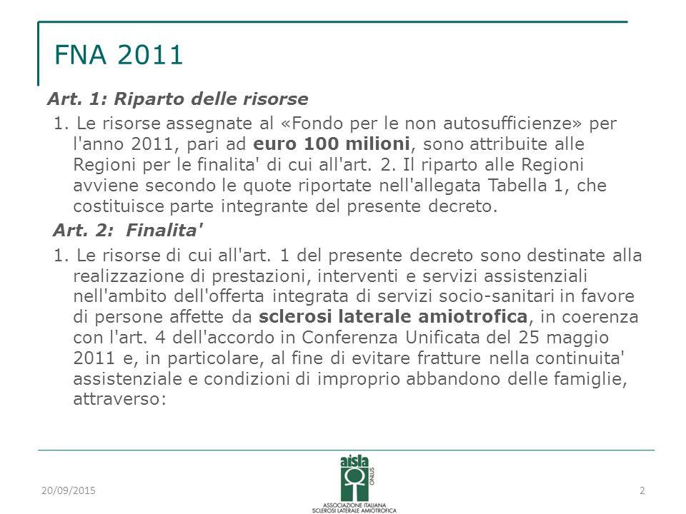 FNA 2011 Art. 1: Riparto delle risorse 1. Le risorse assegnate al «Fondo per le non autosufficienze» per l'anno 2011, pari ad euro 100 milioni, sono a