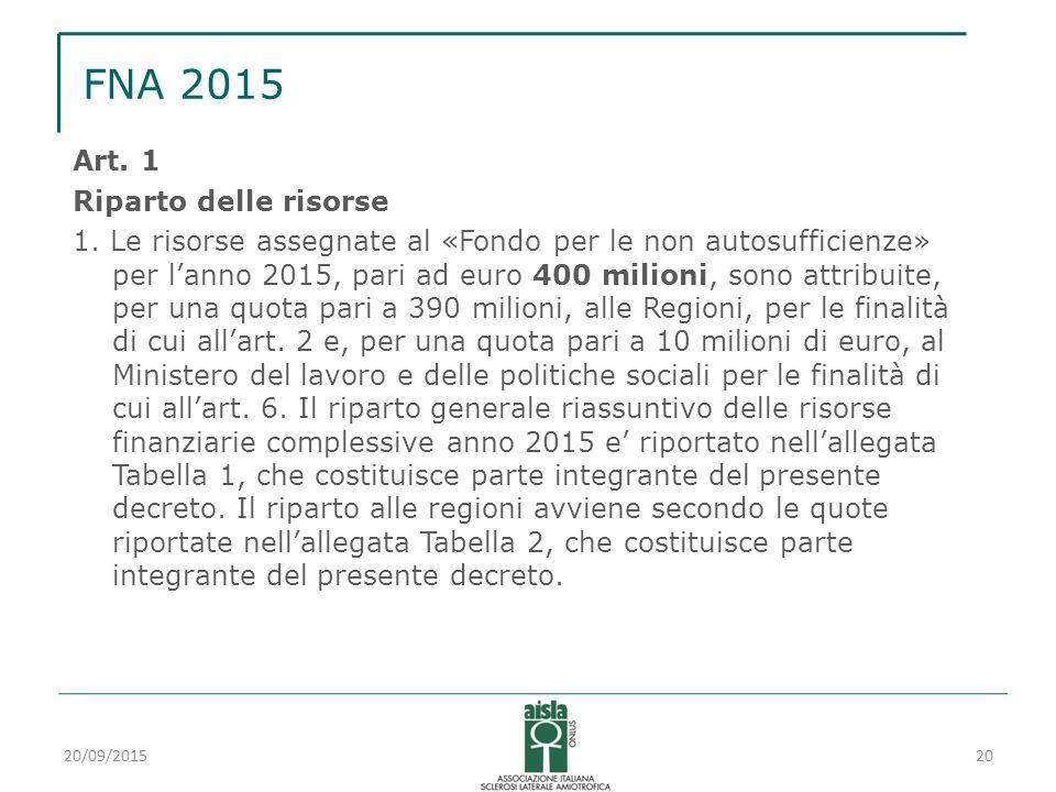 FNA 2015 Art. 1 Riparto delle risorse 1. Le risorse assegnate al «Fondo per le non autosufficienze» per l'anno 2015, pari ad euro 400 milioni, sono at