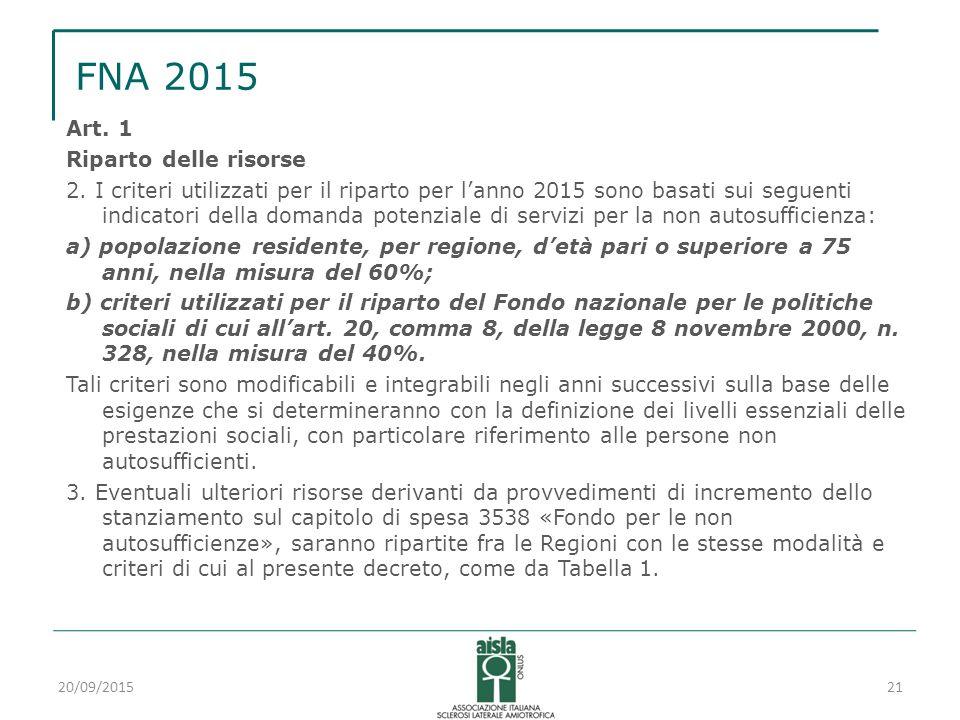 FNA 2015 Art. 1 Riparto delle risorse 2. I criteri utilizzati per il riparto per l'anno 2015 sono basati sui seguenti indicatori della domanda potenzi