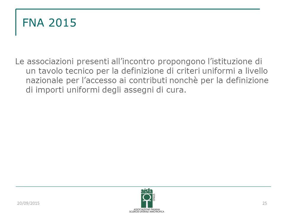 FNA 2015 Le associazioni presenti all'incontro propongono l'istituzione di un tavolo tecnico per la definizione di criteri uniformi a livello nazional