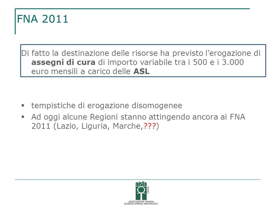 FNA 2011 Di fatto la destinazione delle risorse ha previsto l'erogazione di assegni di cura di importo variabile tra i 500 e i 3.000 euro mensili a ca