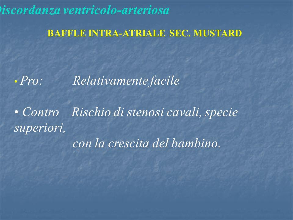 Discordanza ventricolo-arteriosa BAFFLE INTRA-ATRIALE SEC. MUSTARD Pro: Relativamente facile Contro Rischio di stenosi cavali, specie superiori, con l