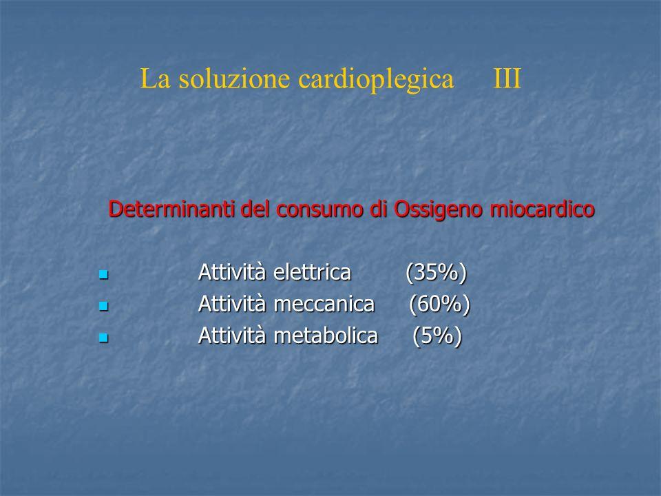 La soluzione cardioplegica III Determinanti del consumo di Ossigeno miocardico Attività elettrica (35%) Attività elettrica (35%) Attività meccanica (60%) Attività meccanica (60%) Attività metabolica (5%) Attività metabolica (5%)