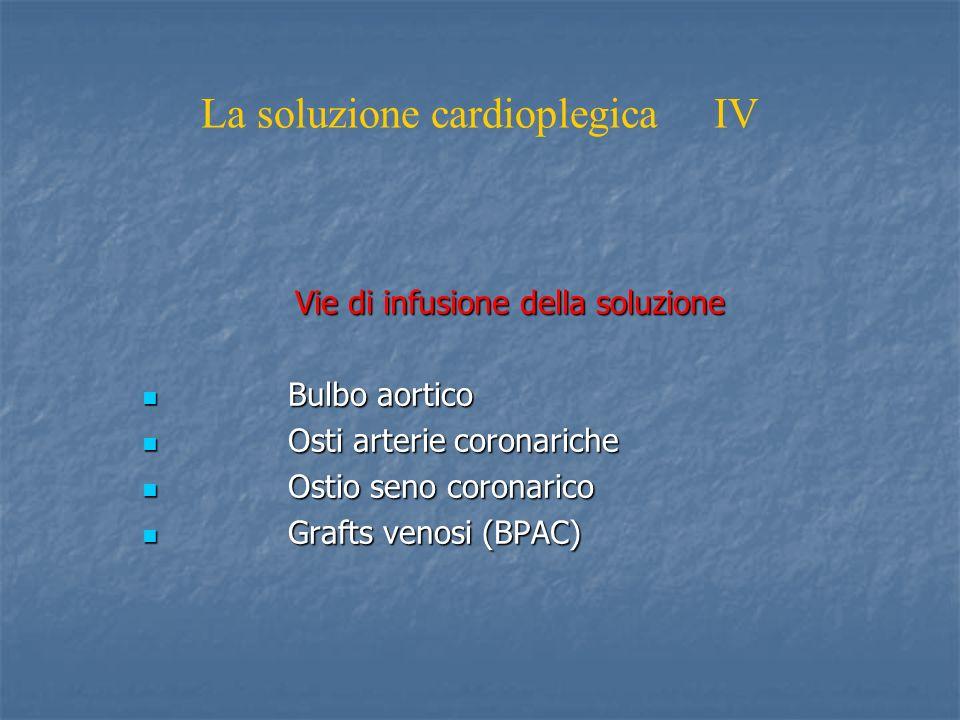 La soluzione cardioplegica IV Vie di infusione della soluzione Bulbo aortico Bulbo aortico Osti arterie coronariche Osti arterie coronariche Ostio seno coronarico Ostio seno coronarico Grafts venosi (BPAC) Grafts venosi (BPAC)
