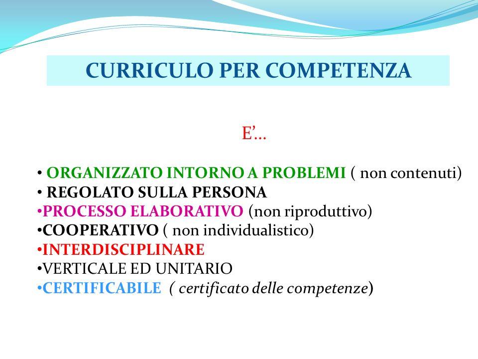 CURRICULO PER COMPETENZA E'… ORGANIZZATO INTORNO A PROBLEMI ( non contenuti) REGOLATO SULLA PERSONA PROCESSO ELABORATIVO (non riproduttivo) COOPERATIVO ( non individualistico) INTERDISCIPLINARE VERTICALE ED UNITARIO CERTIFICABILE ( certificato delle competenze)