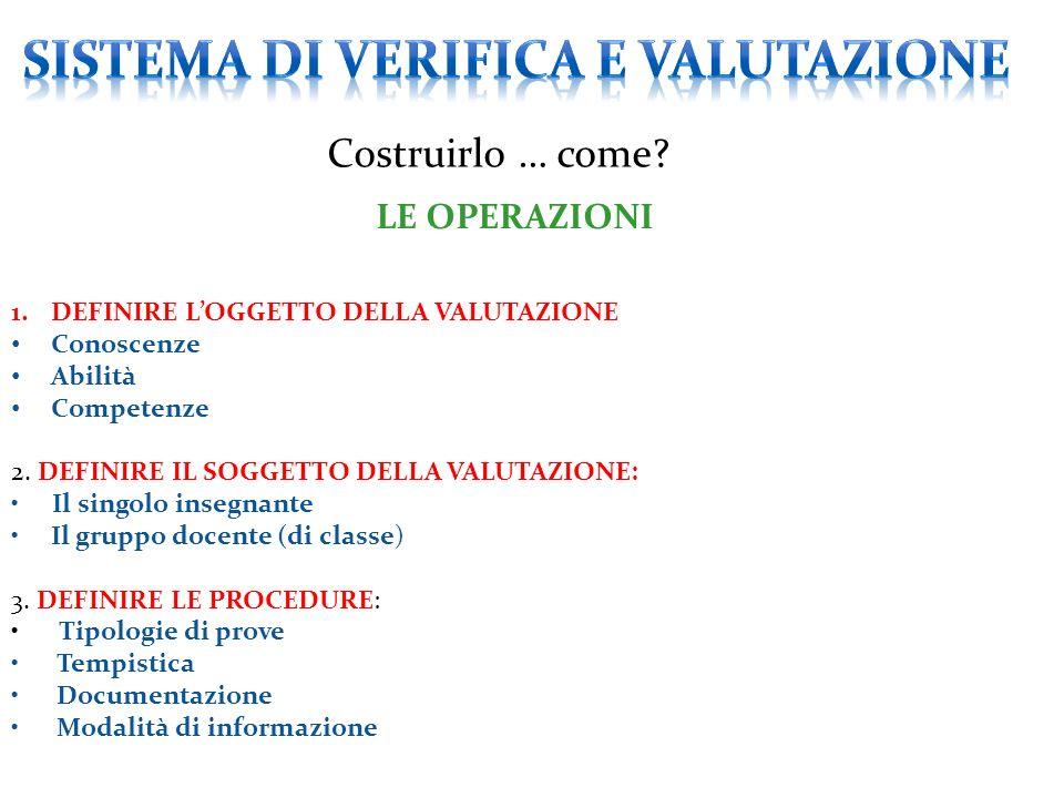 1.DEFINIRE L'OGGETTO DELLA VALUTAZIONE Conoscenze Abilità Competenze 2.