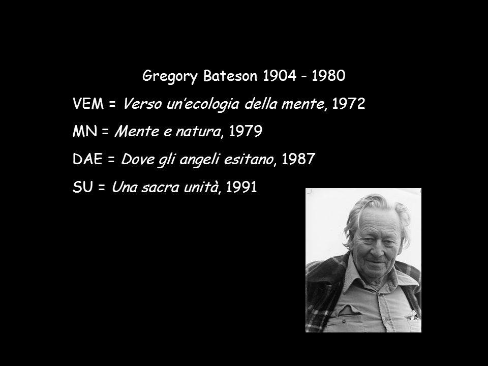 Gregory Bateson 1904 - 1980 VEM = Verso un'ecologia della mente, 1972 MN = Mente e natura, 1979 DAE = Dove gli angeli esitano, 1987 SU = Una sacra uni
