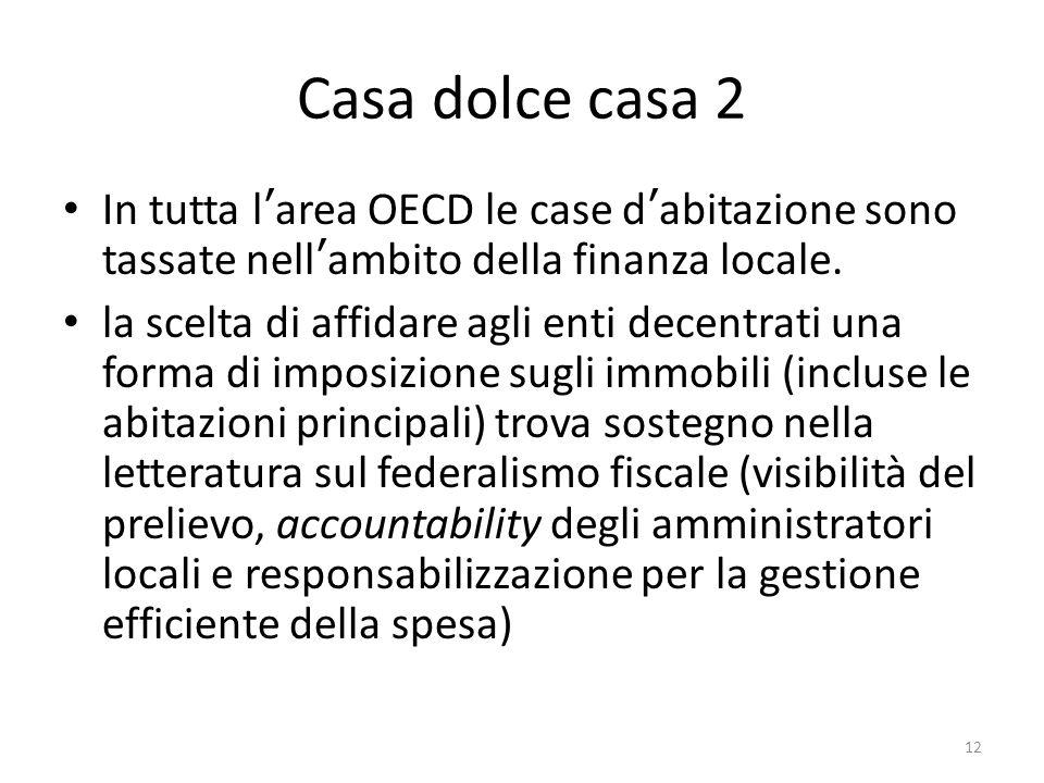 Casa dolce casa 2 In tutta l'area OECD le case d'abitazione sono tassate nell'ambito della finanza locale.