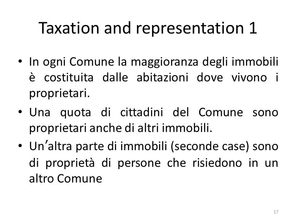 Taxation and representation 1 In ogni Comune la maggioranza degli immobili è costituita dalle abitazioni dove vivono i proprietari.