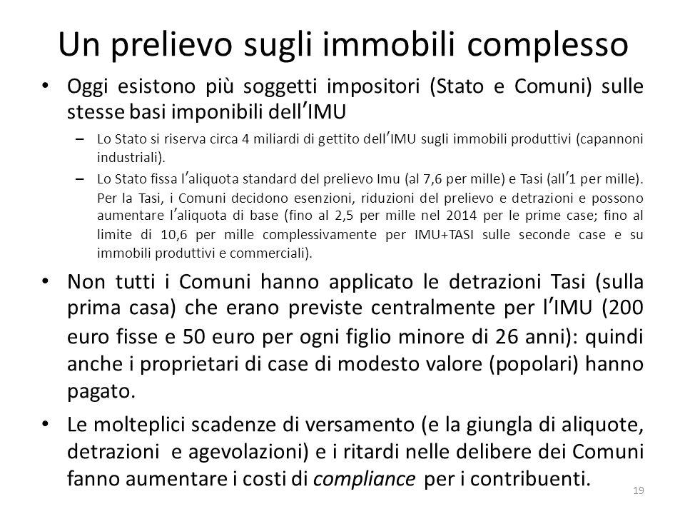 Un prelievo sugli immobili complesso Oggi esistono più soggetti impositori (Stato e Comuni) sulle stesse basi imponibili dell'IMU – Lo Stato si riserva circa 4 miliardi di gettito dell'IMU sugli immobili produttivi (capannoni industriali).