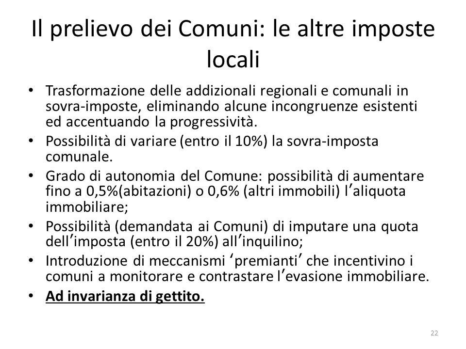 Il prelievo dei Comuni: le altre imposte locali Trasformazione delle addizionali regionali e comunali in sovra-imposte, eliminando alcune incongruenze esistenti ed accentuando la progressività.