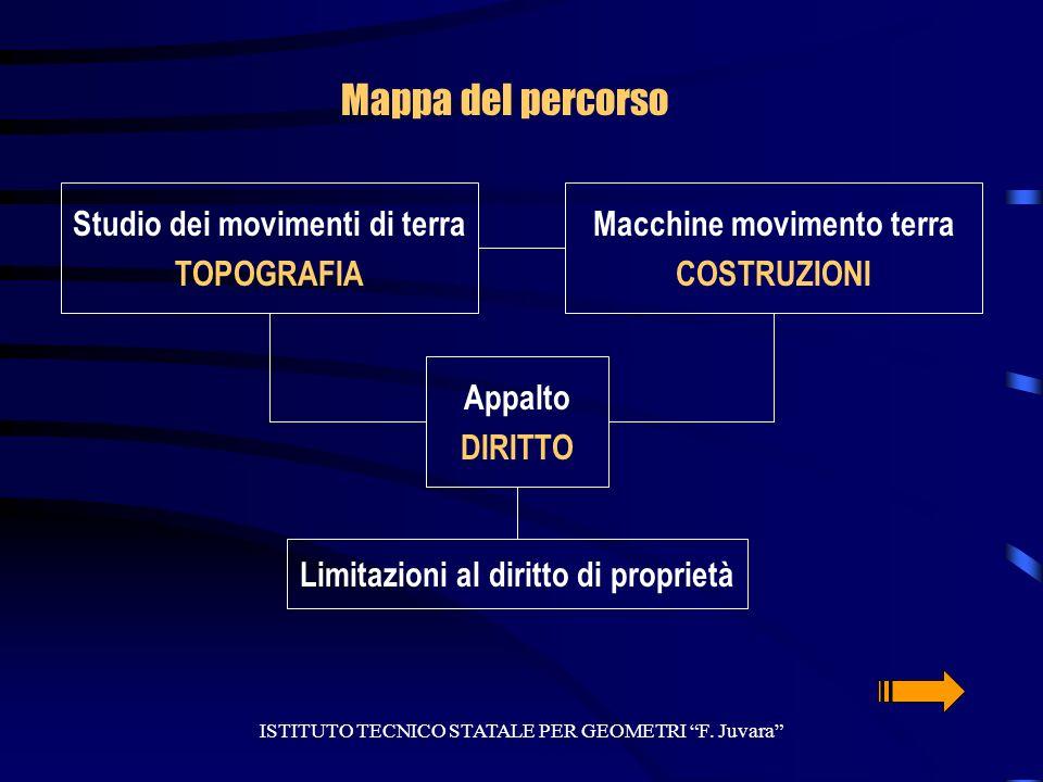 ESAMI DI STATO a.s.2000/01 I Commissione ISTITUTO TECNICO STATALE PER GEOMETRI