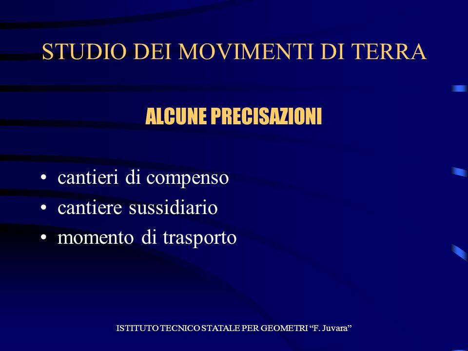 ISTITUTO TECNICO STATALE PER GEOMETRI F.