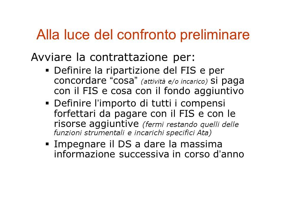 """Alla luce del confronto preliminare Avviare la contrattazione per:  Definire la ripartizione del FIS e per concordare """"cosa"""" (attività e/o incarico)"""