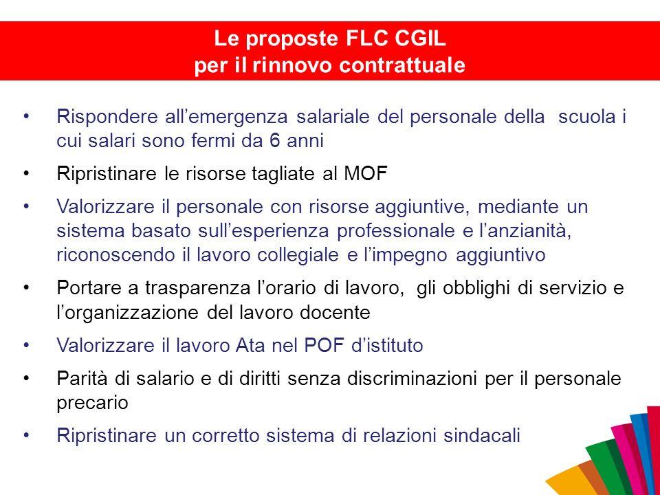 Rispondere all'emergenza salariale del personale della scuola i cui salari sono fermi da 6 anni Ripristinare le risorse tagliate al MOF Valorizzare il