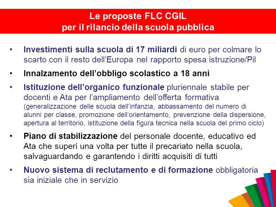 Investimenti sulla scuola di 17 miliardi di euro per colmare lo scarto con il resto dell'Europa nel rapporto spesa istruzione/Pil Innalzamento dell'ob