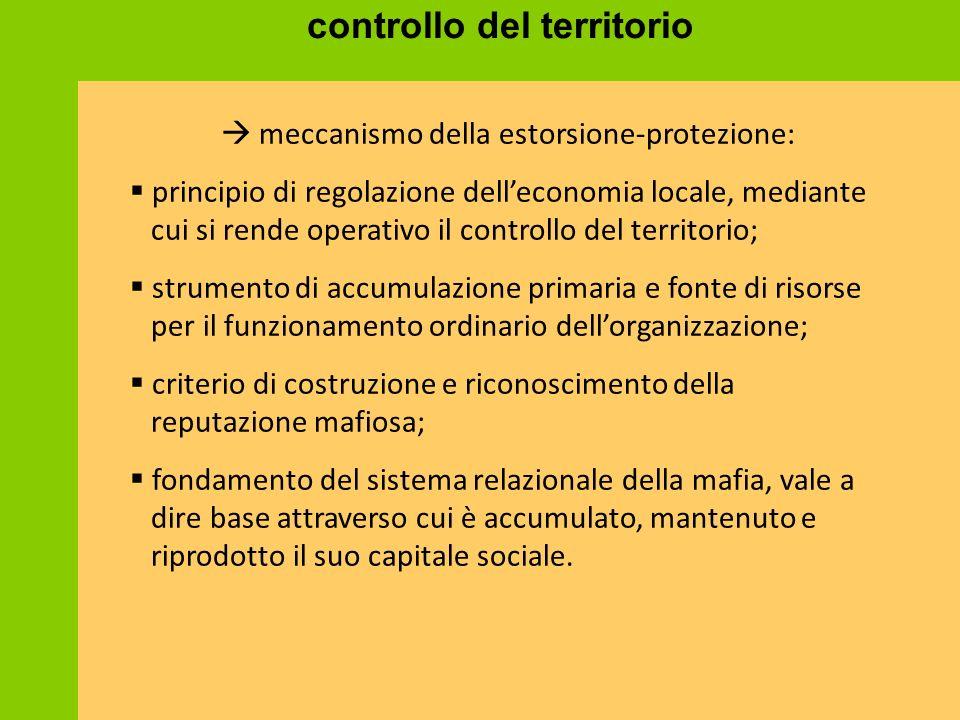 controllo del territorio  meccanismo della estorsione-protezione:  principio di regolazione dell'economia locale, mediante cui si rende operativo il