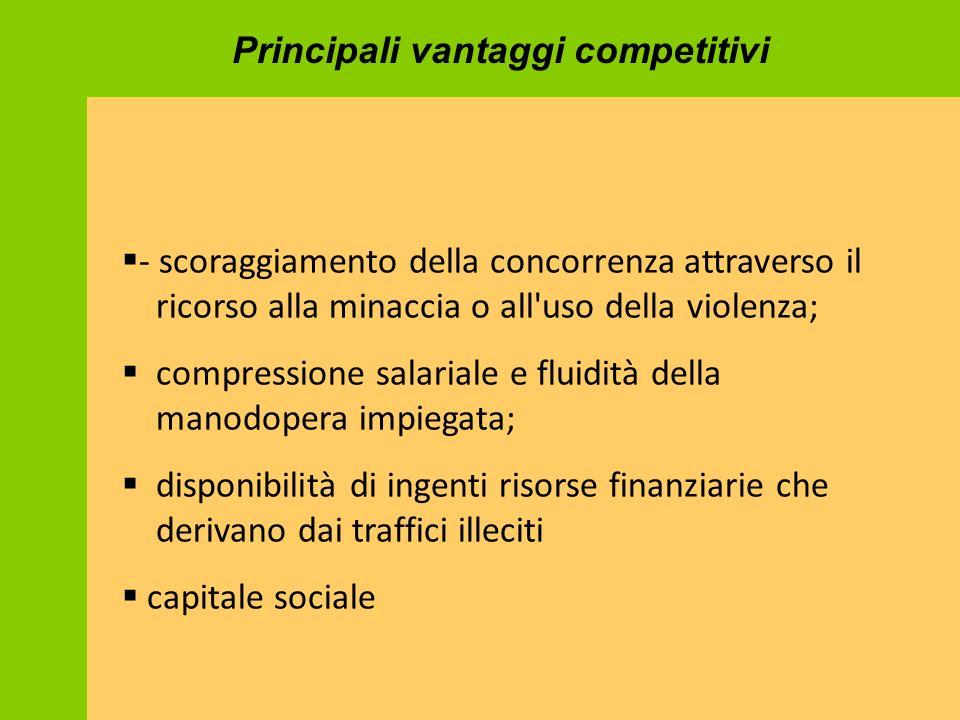  - scoraggiamento della concorrenza attraverso il ricorso alla minaccia o all'uso della violenza;  compressione salariale e fluidità della manodoper