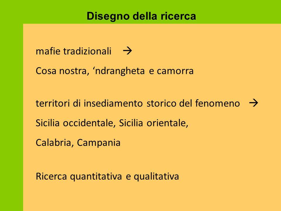 Disegno della ricerca mafie tradizionali  Cosa nostra, 'ndrangheta e camorra territori di insediamento storico del fenomeno  Sicilia occidentale, Si