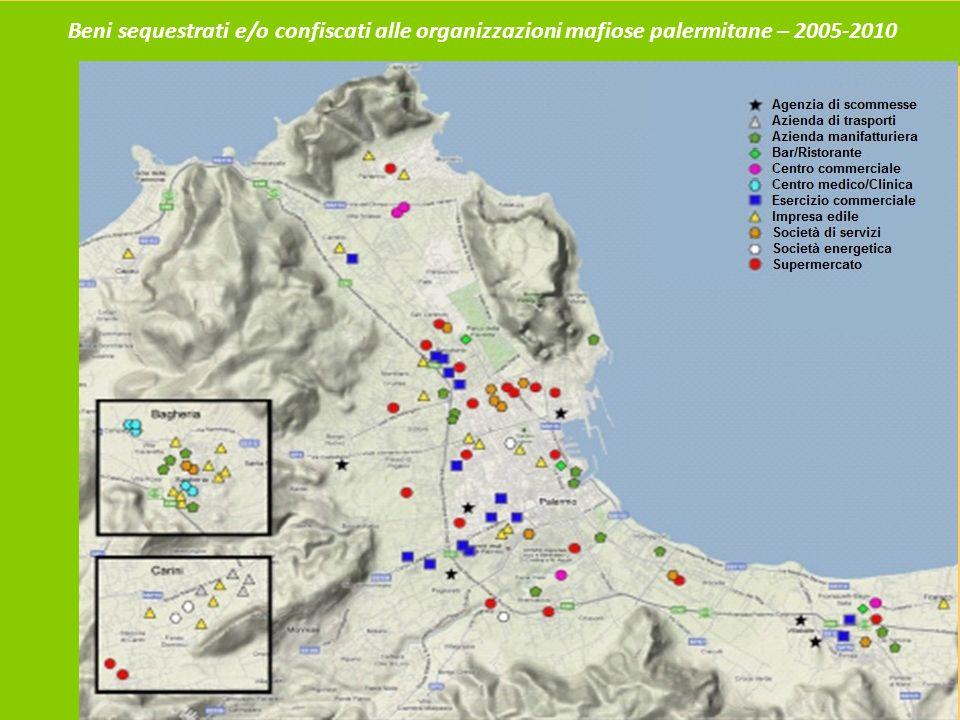 Beni sequestrati e/o confiscati alle organizzazioni mafiose palermitane – 2005-2010