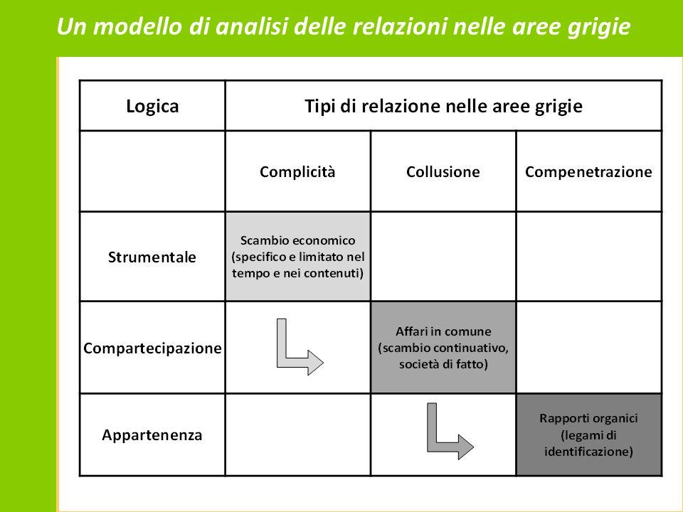 Un modello di analisi delle relazioni nelle aree grigie