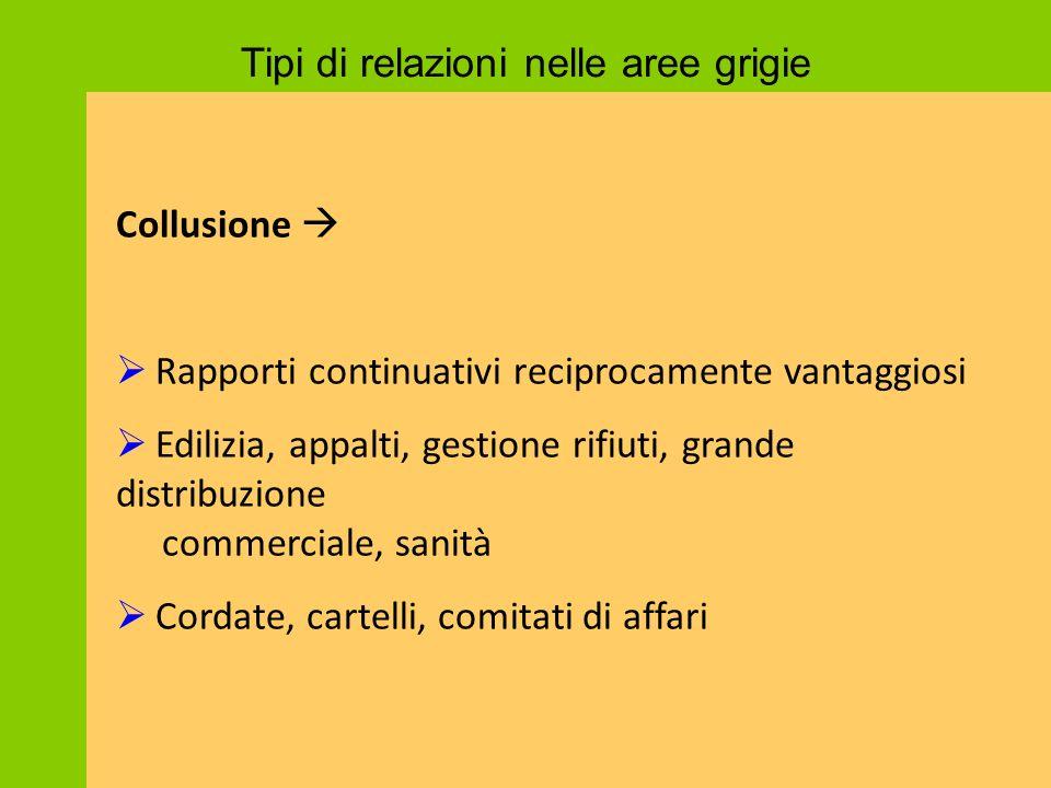 Tipi di relazioni nelle aree grigie Collusione   Rapporti continuativi reciprocamente vantaggiosi  Edilizia, appalti, gestione rifiuti, grande dist